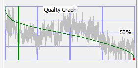 AS-quality-graph.JPG